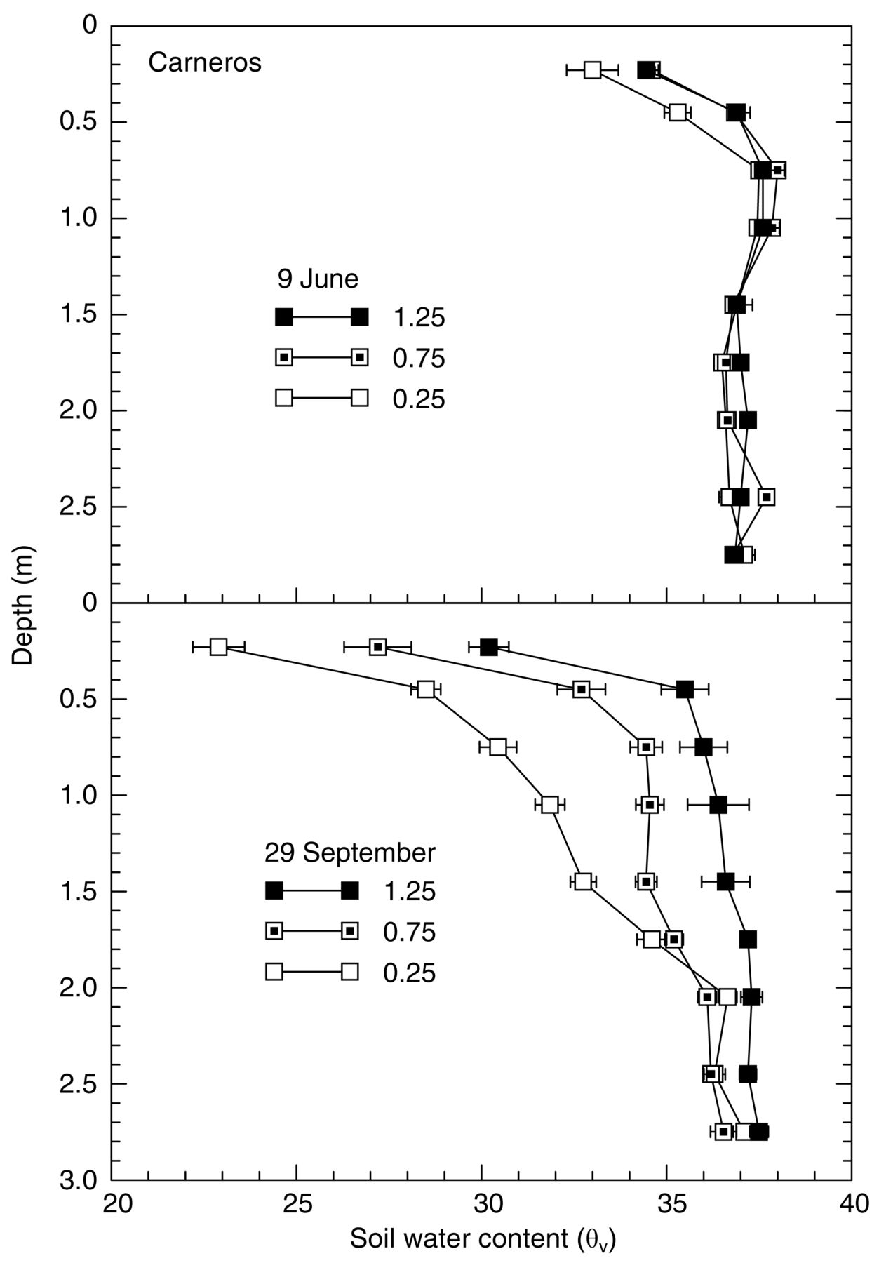 Determination of evapotranspiration and crop coefficients for a download figure biocorpaavc Images