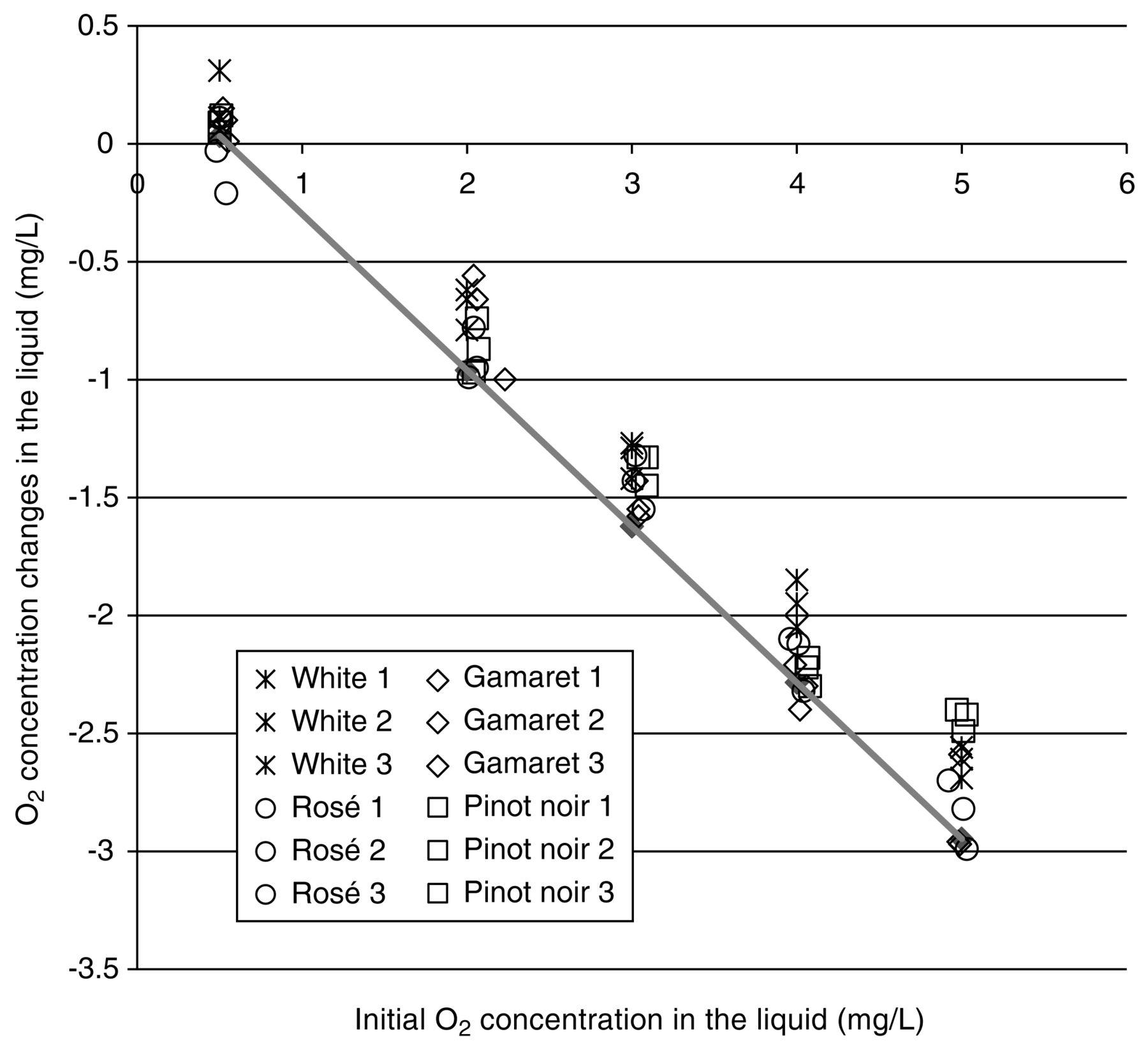 Membrane Contactor A Nondispersive And Precise Method To Control Mem Wiring Diagram Download Figure