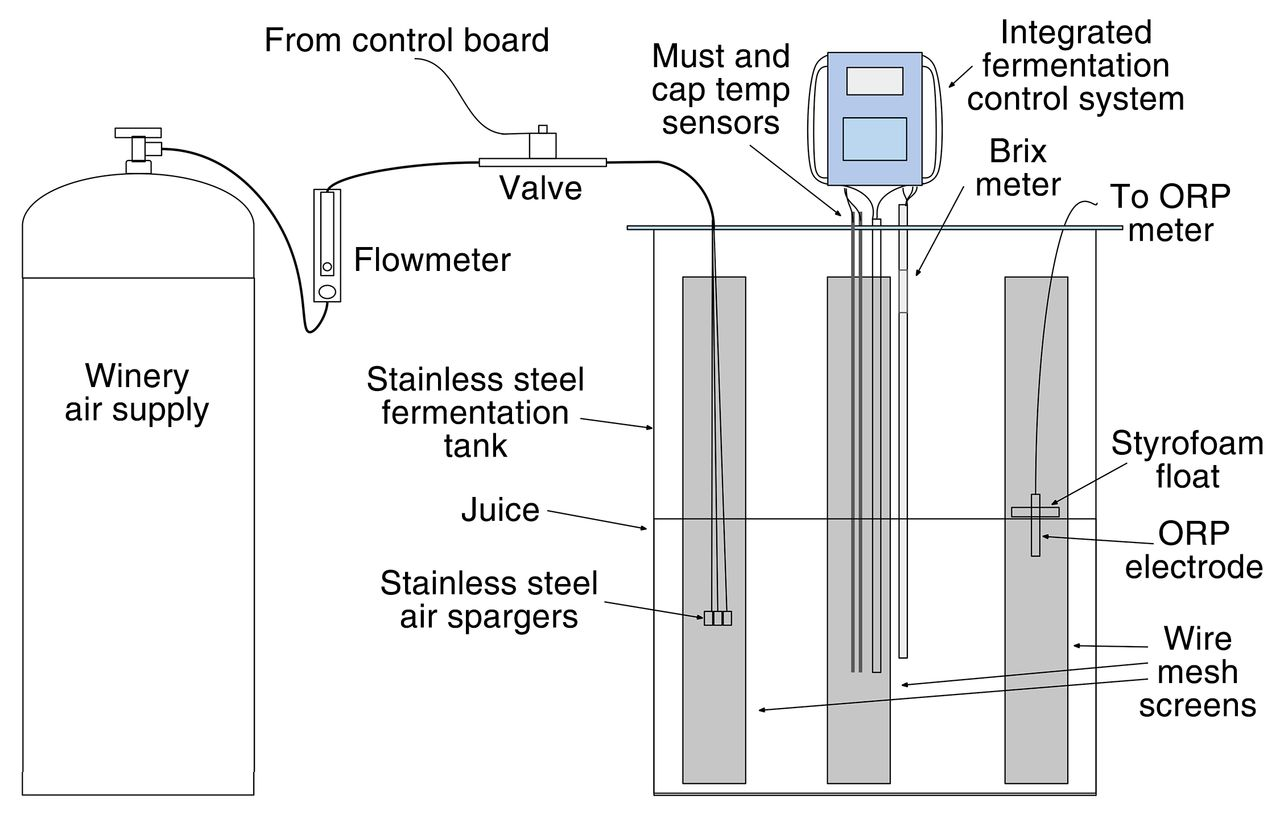 Advanced Monitoring And Control Of Redox Potential In Wine Figure1 Color Sensor Circuit Download Figure