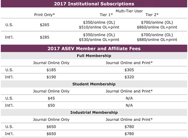 AJEV Subscription Costs